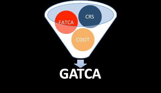 GATCA7